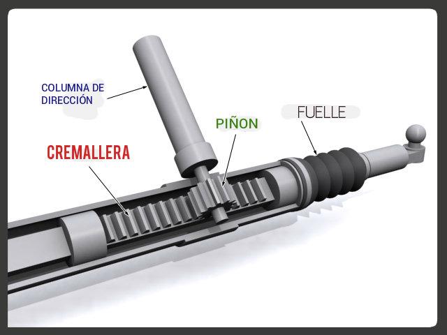 CREMALLERA 1A