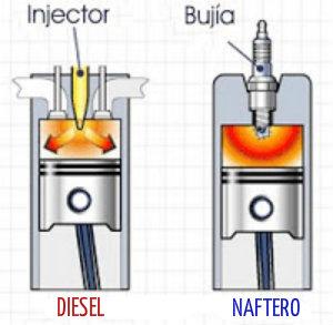Motor de 4 tiempos diesel