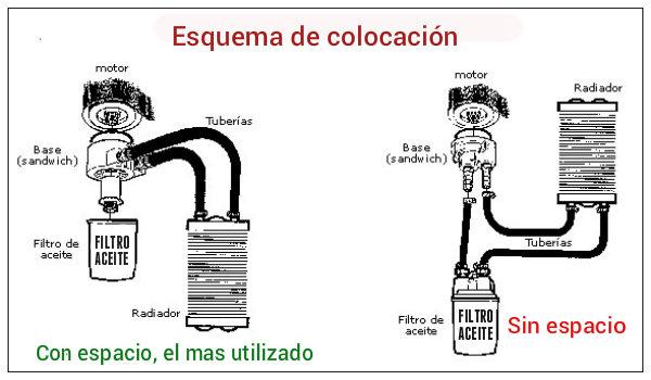 El radiador de aceite fierros clasicos - Radiadores de pared electricos ...