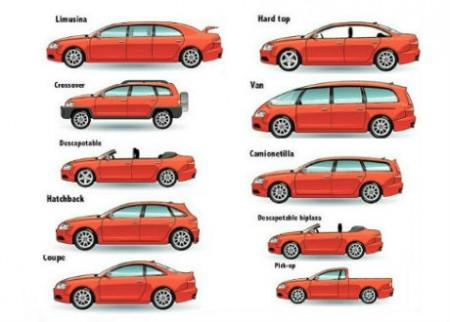 Megapost - Clasificación de los autos